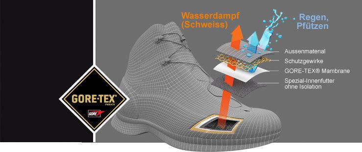 gore-tex-sicherheitsschuhe-funktionsweise