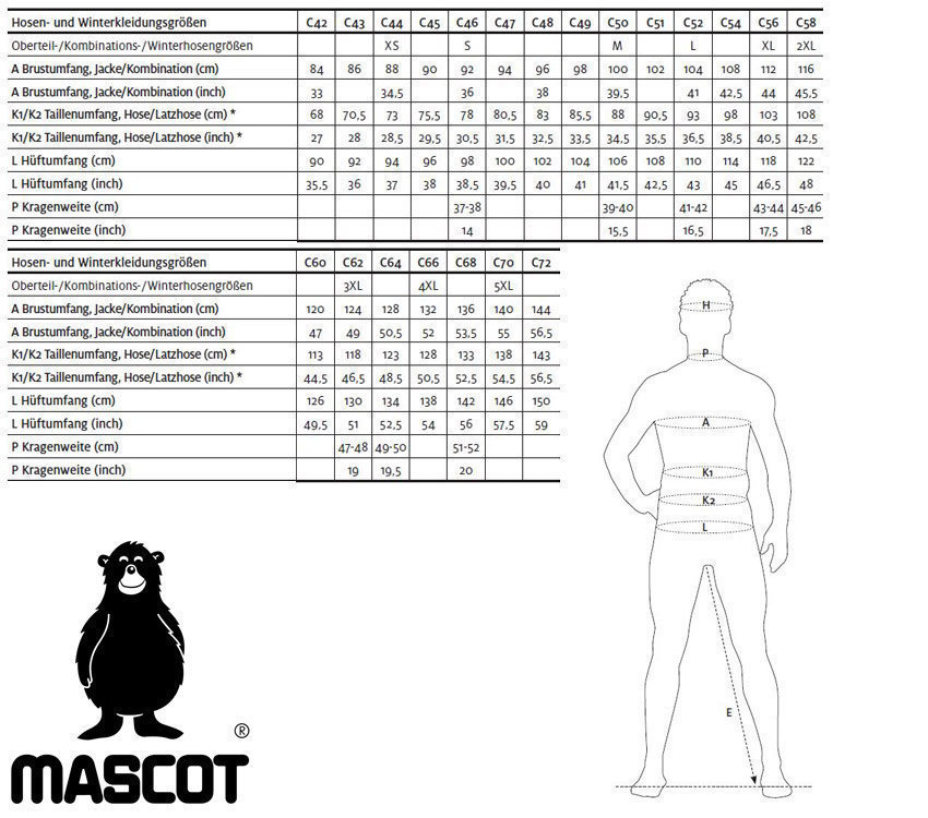 Mascot-Groessentabelle